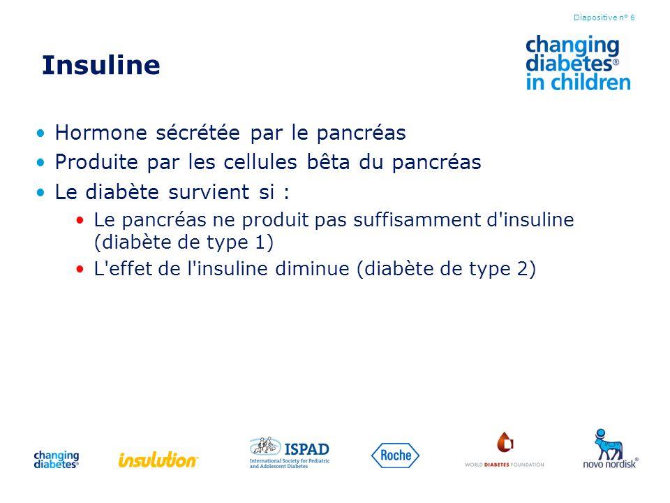 Insuline Hormone sécrétée par le pancréas