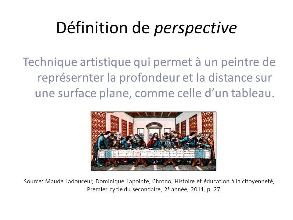 Définition de perspective