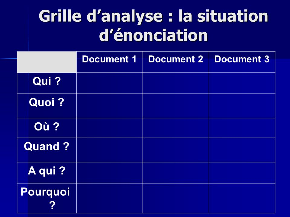Grille d'analyse : la situation d'énonciation