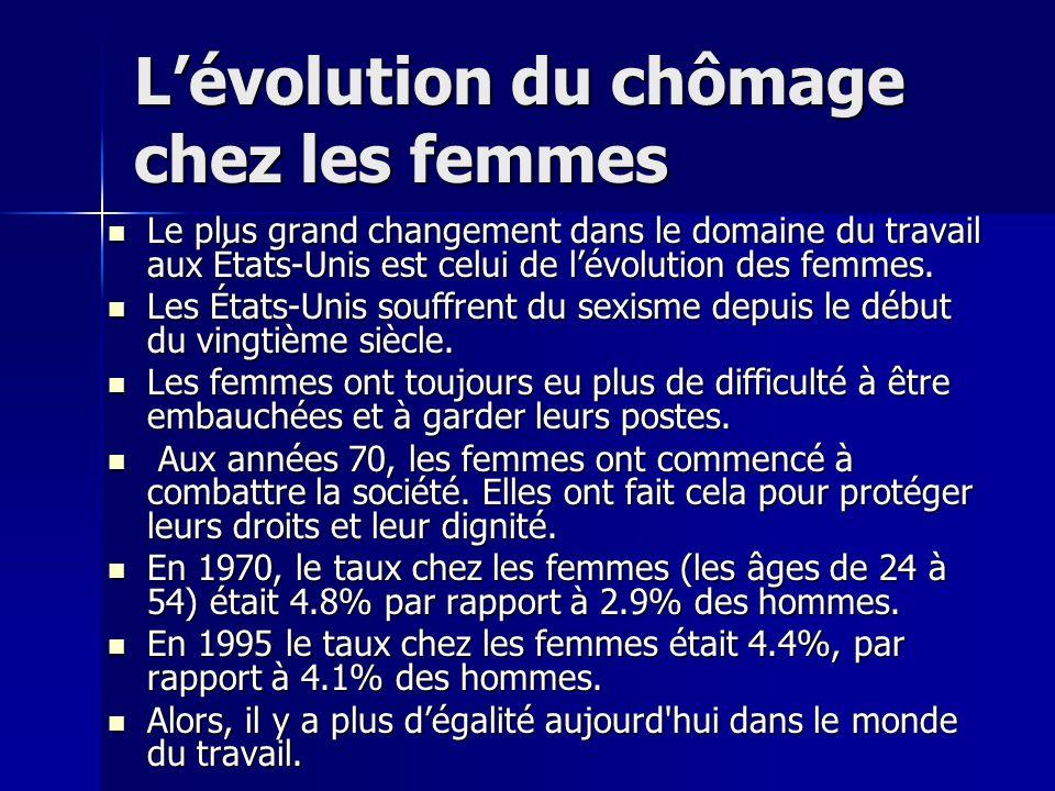 L'évolution du chômage chez les femmes