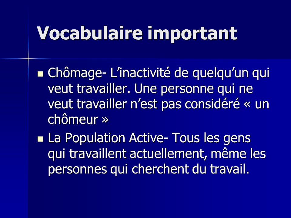 Vocabulaire important