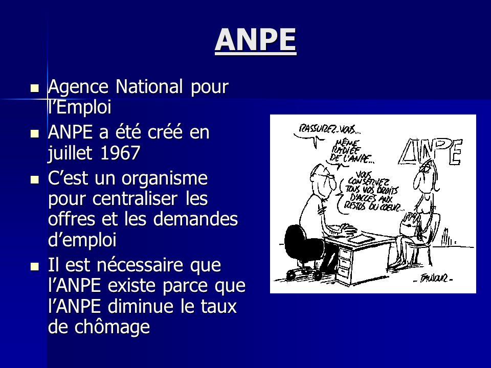 ANPE Agence National pour l'Emploi ANPE a été créé en juillet 1967