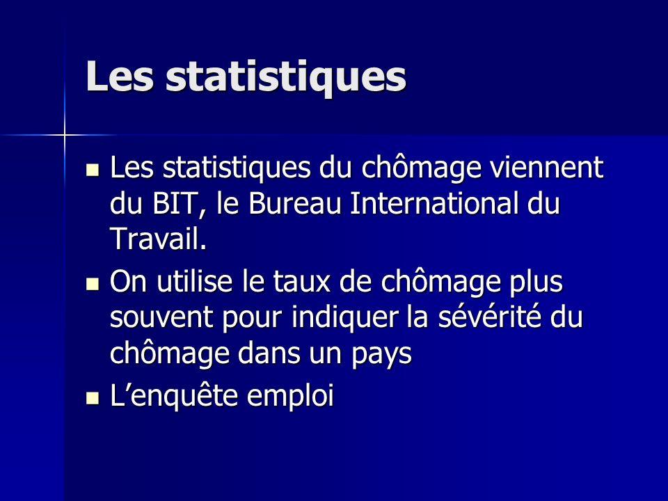 Les statistiques Les statistiques du chômage viennent du BIT, le Bureau International du Travail.