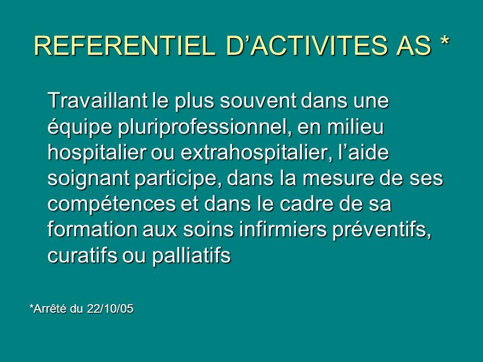REFERENTIEL D'ACTIVITES AS *