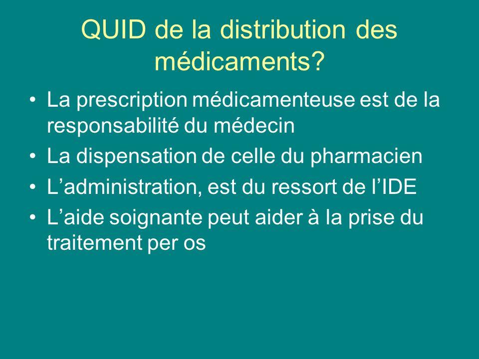 QUID de la distribution des médicaments