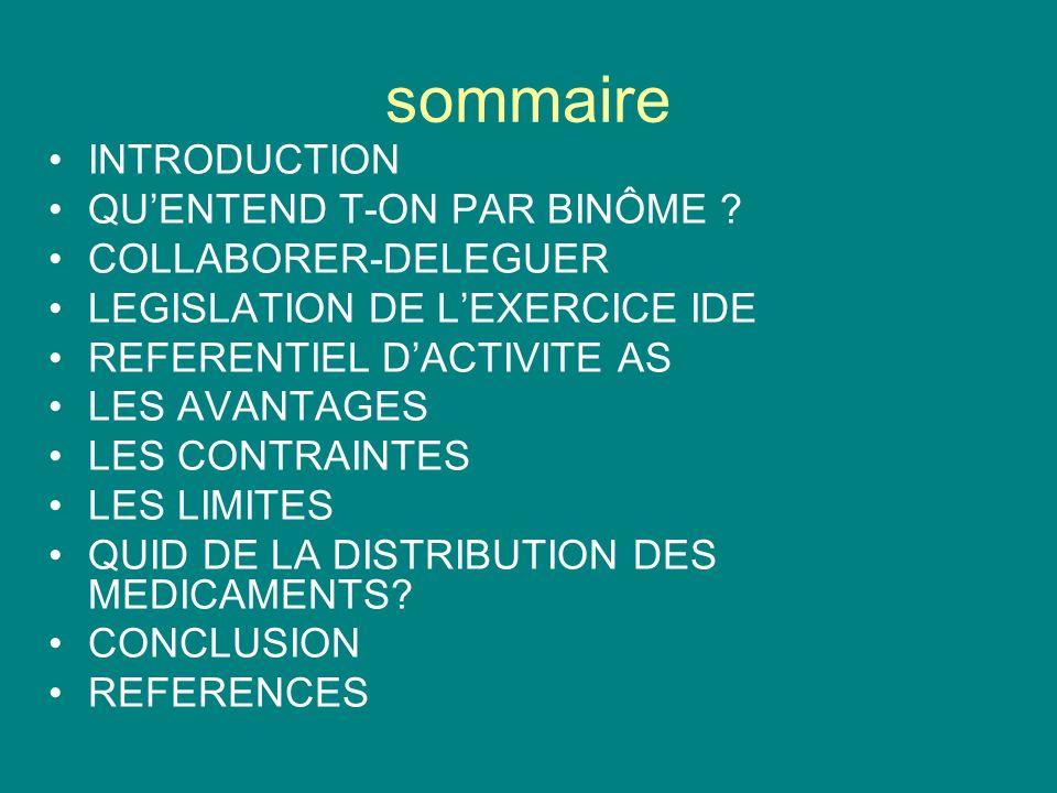 sommaire INTRODUCTION QU'ENTEND T-ON PAR BINÔME COLLABORER-DELEGUER