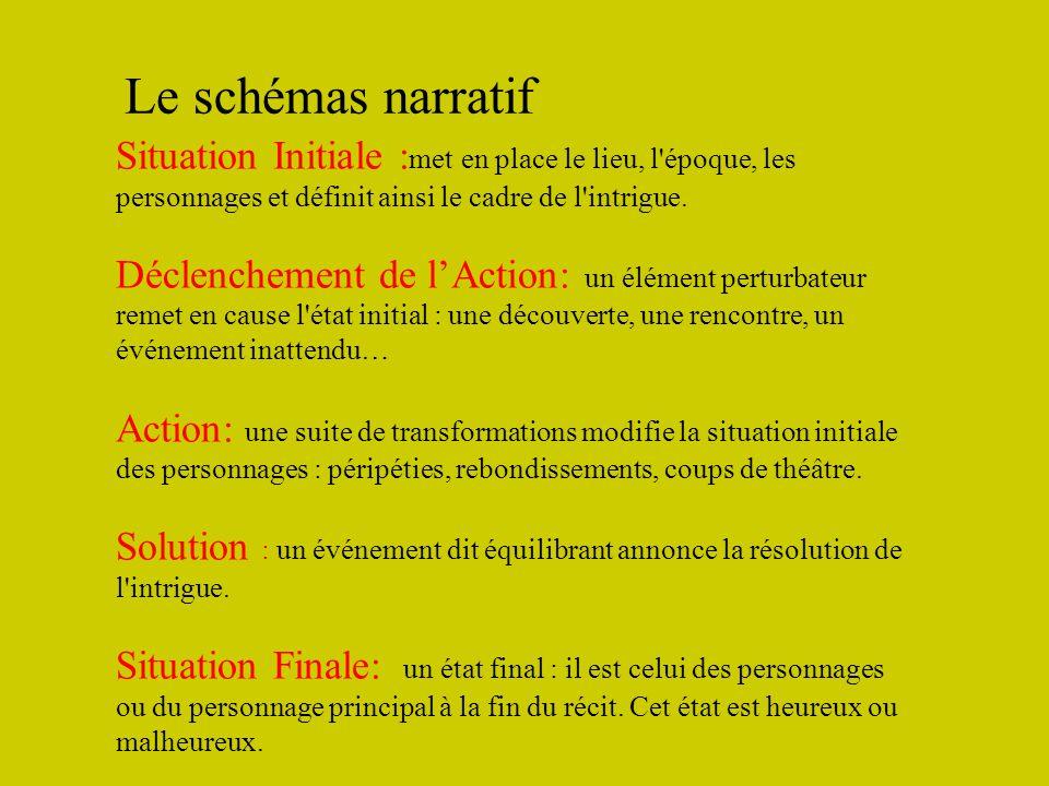 Le schémas narratif Situation Initiale :met en place le lieu, l époque, les personnages et définit ainsi le cadre de l intrigue.