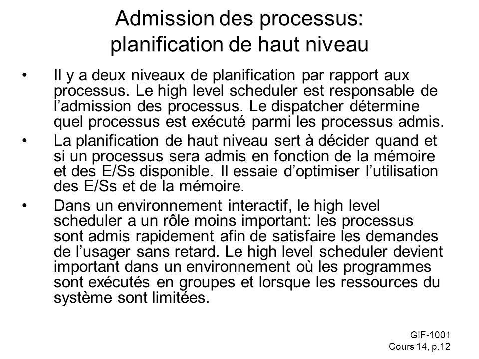 Admission des processus: planification de haut niveau