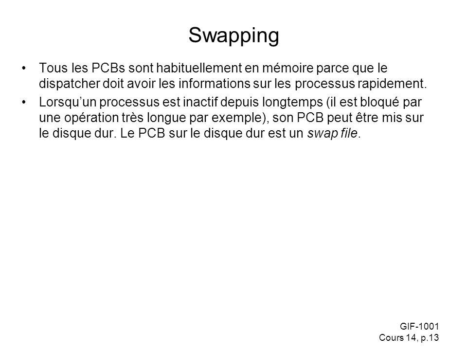 Swapping Tous les PCBs sont habituellement en mémoire parce que le dispatcher doit avoir les informations sur les processus rapidement.