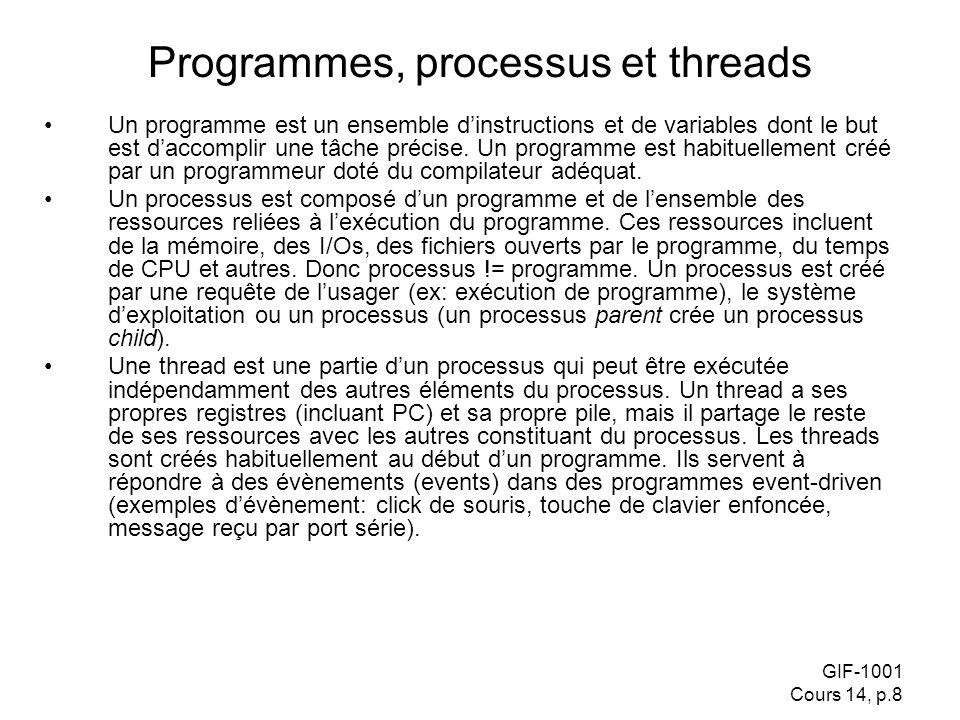 Programmes, processus et threads