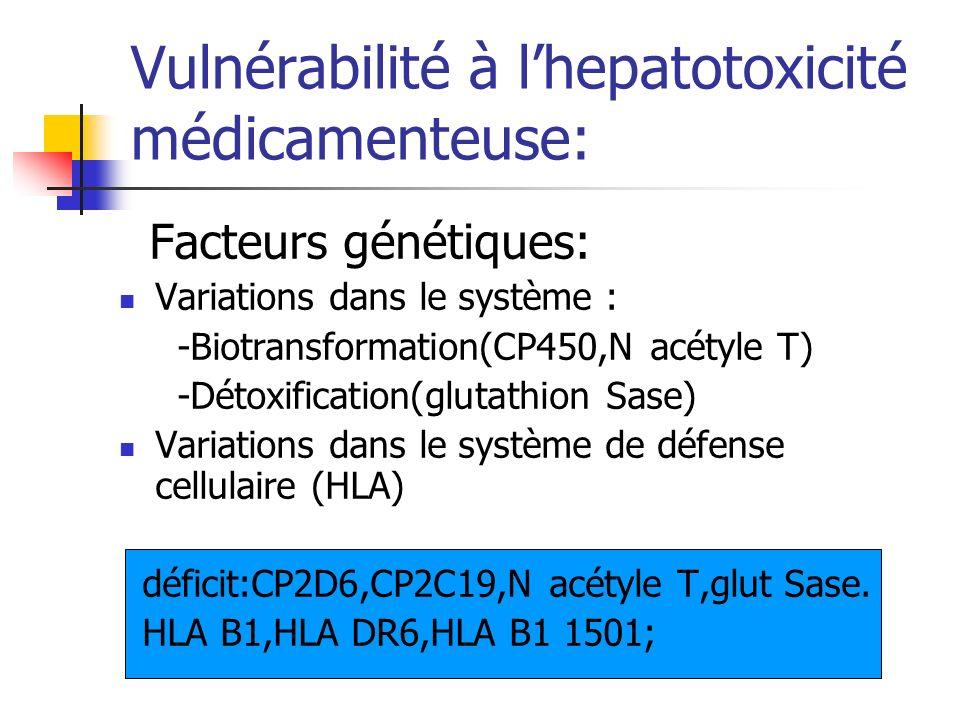 Vulnérabilité à l'hepatotoxicité médicamenteuse:
