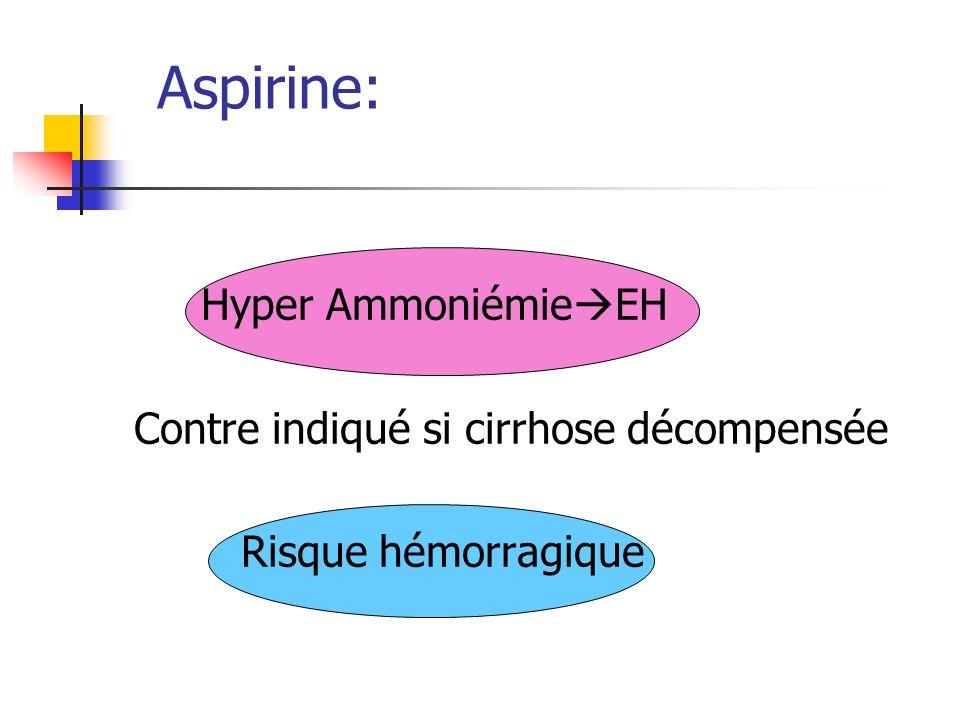 Aspirine: Hyper AmmoniémieEH Contre indiqué si cirrhose décompensée