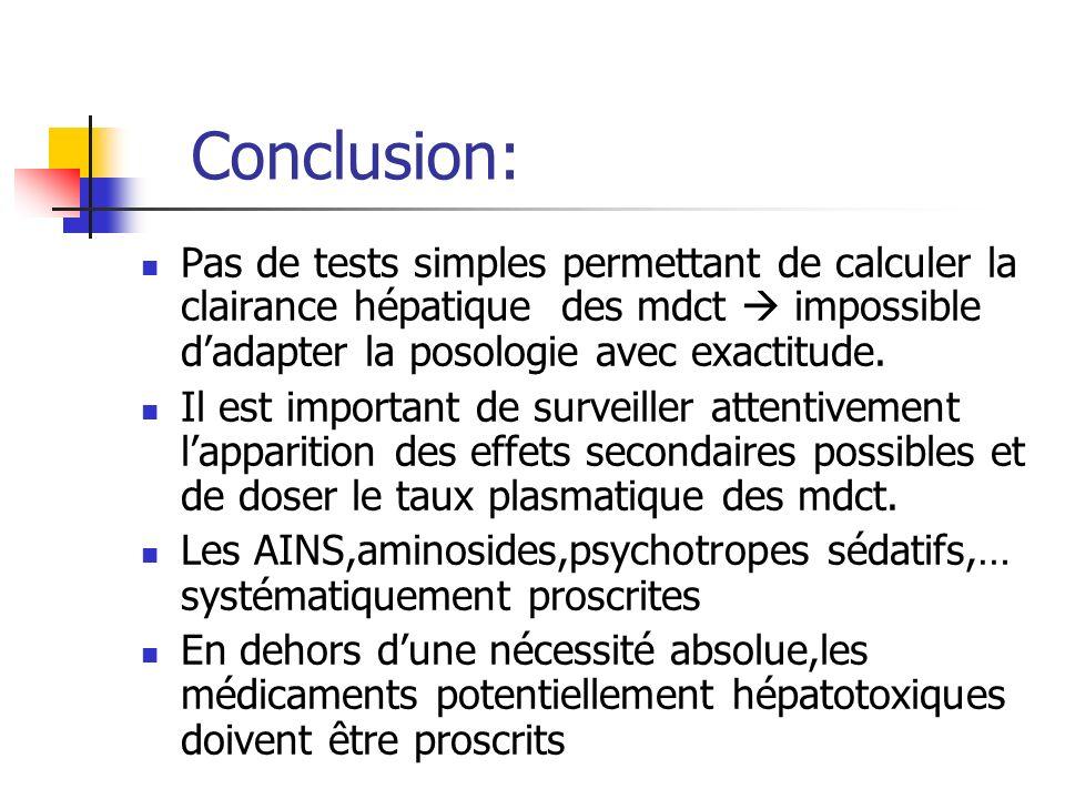 Conclusion: Pas de tests simples permettant de calculer la clairance hépatique des mdct  impossible d'adapter la posologie avec exactitude.