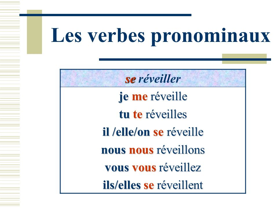 Le pronom on si verbo si passivante ppt t l charger for Porte french conjugation
