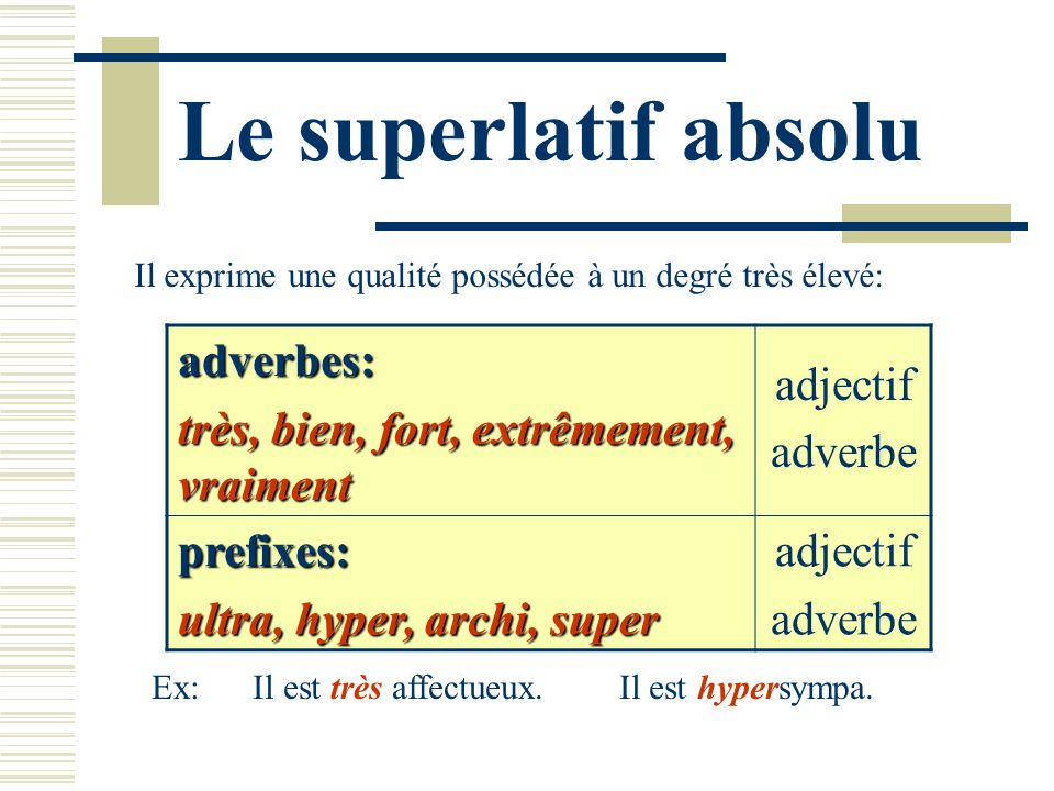 Le superlatif absolu adverbes: adjectif