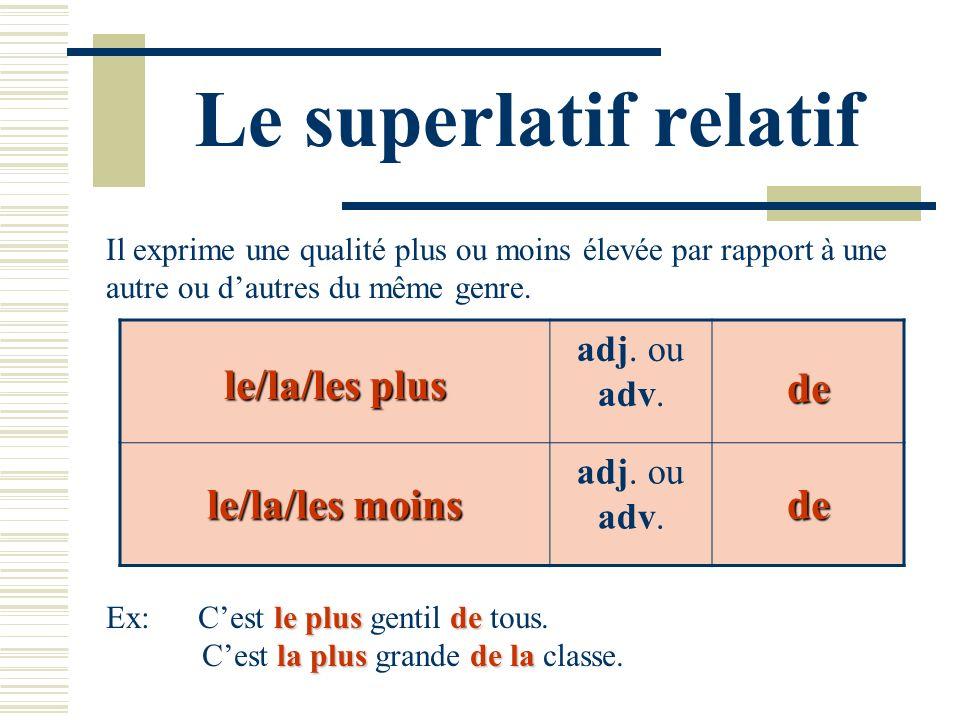 Le superlatif relatif de le/la/les plus le/la/les moins adj. ou adv.
