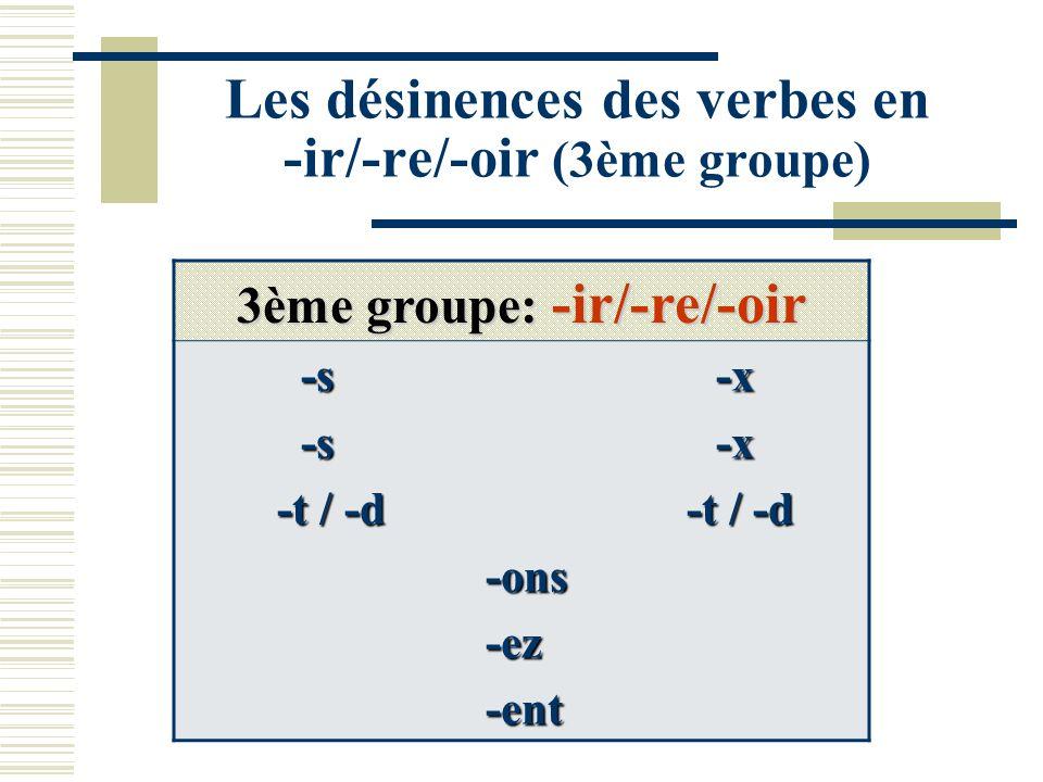 Les désinences des verbes en -ir/-re/-oir (3ème groupe)