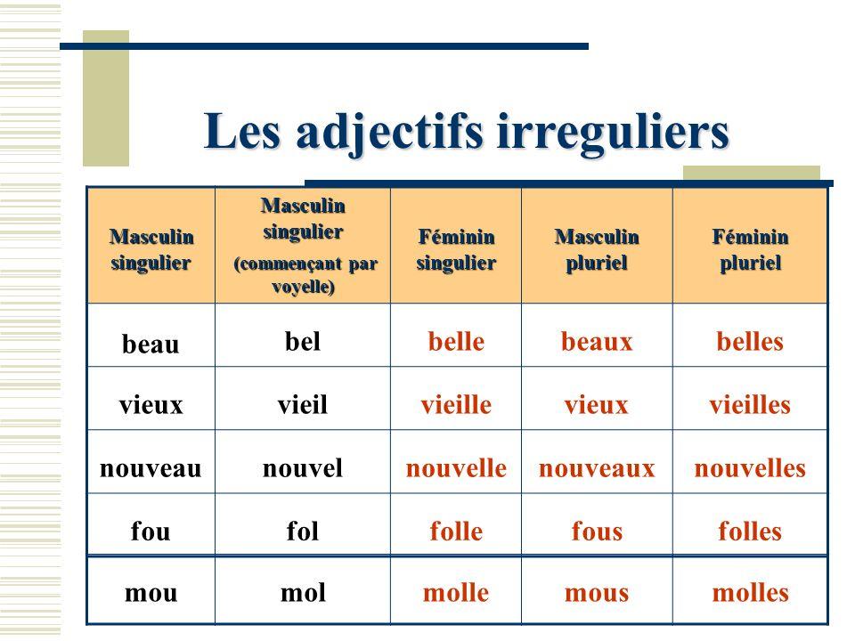 Les adjectifs irreguliers (commençant par voyelle)