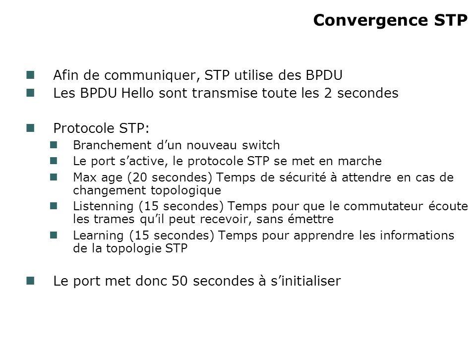 Convergence STP Afin de communiquer, STP utilise des BPDU