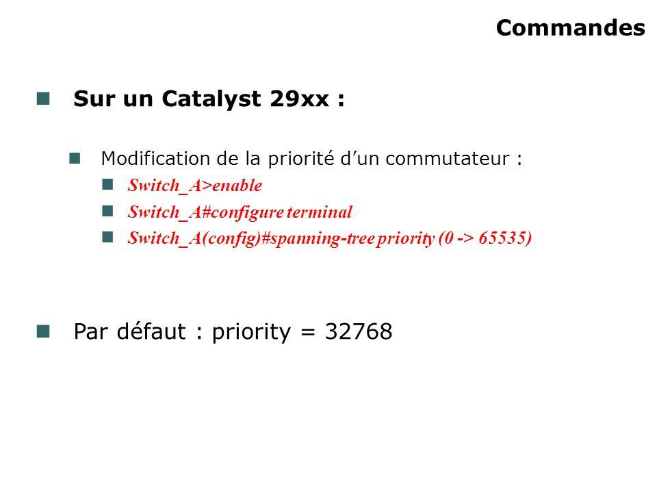 Commandes Sur un Catalyst 29xx : Par défaut : priority = 32768