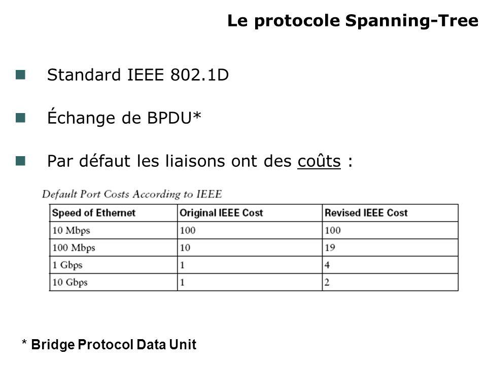 Le protocole Spanning-Tree