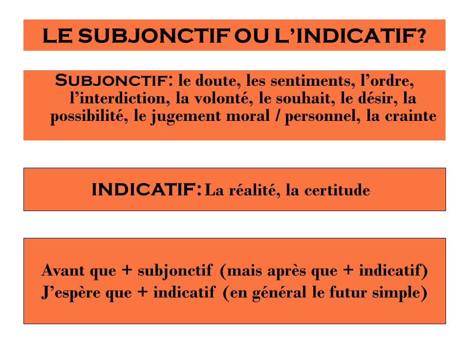 LE SUBJONCTIF OU L'INDICATIF