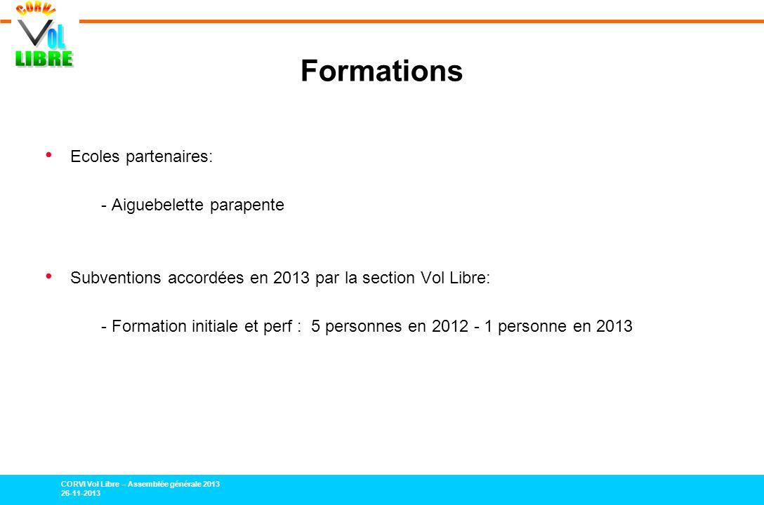 Formations Ecoles partenaires: - Aiguebelette parapente