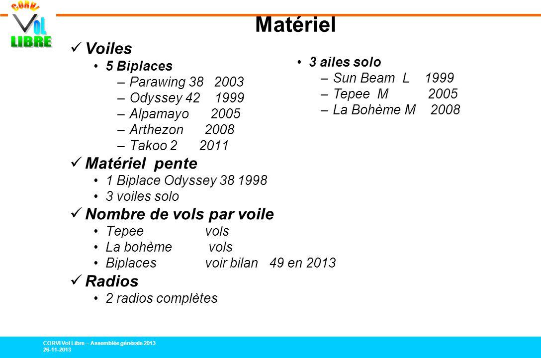 Matériel Voiles Matériel pente Nombre de vols par voile Radios