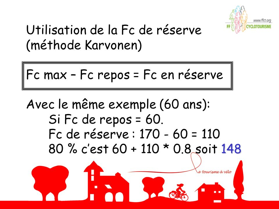 Utilisation de la Fc de réserve (méthode Karvonen)