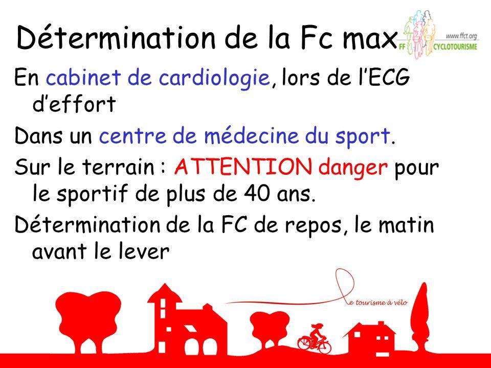 Détermination de la Fc max