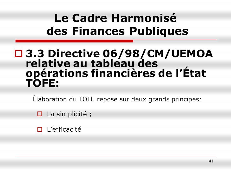 Le Cadre Harmonisé des Finances Publiques
