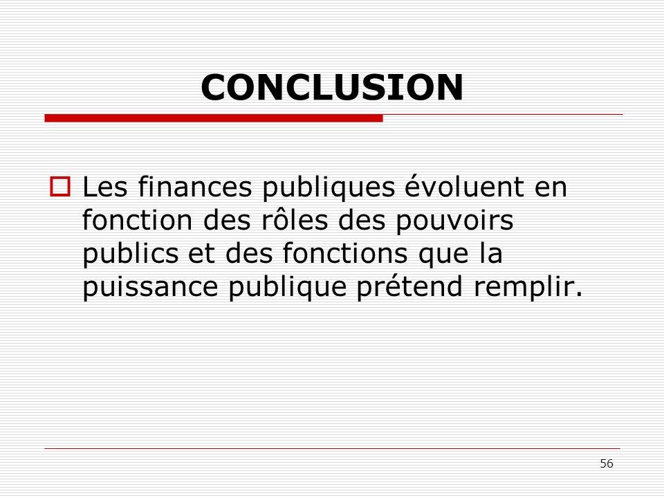 CONCLUSIONLes finances publiques évoluent en fonction des rôles des pouvoirs publics et des fonctions que la puissance publique prétend remplir.