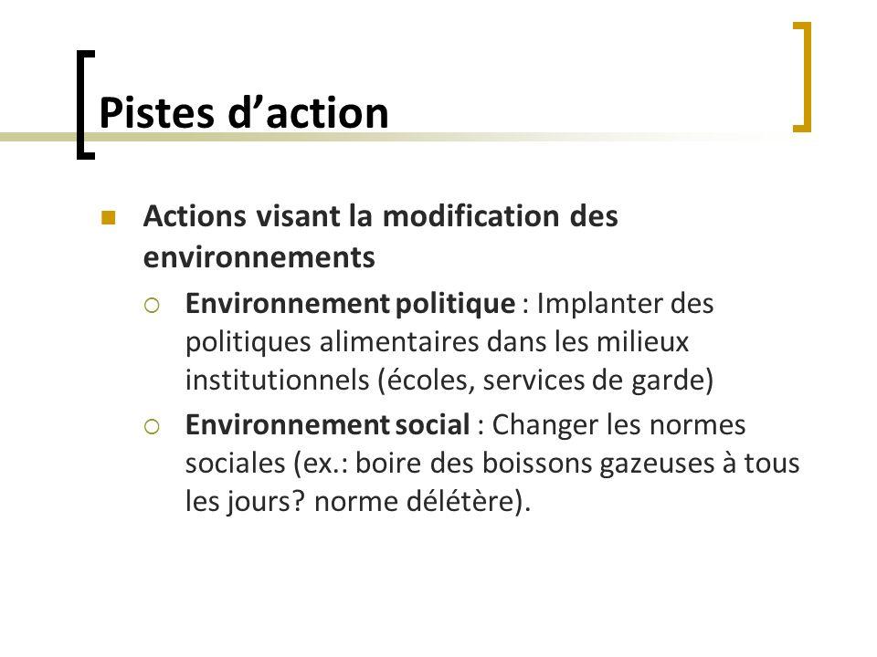 Pistes d'action Actions visant la modification des environnements