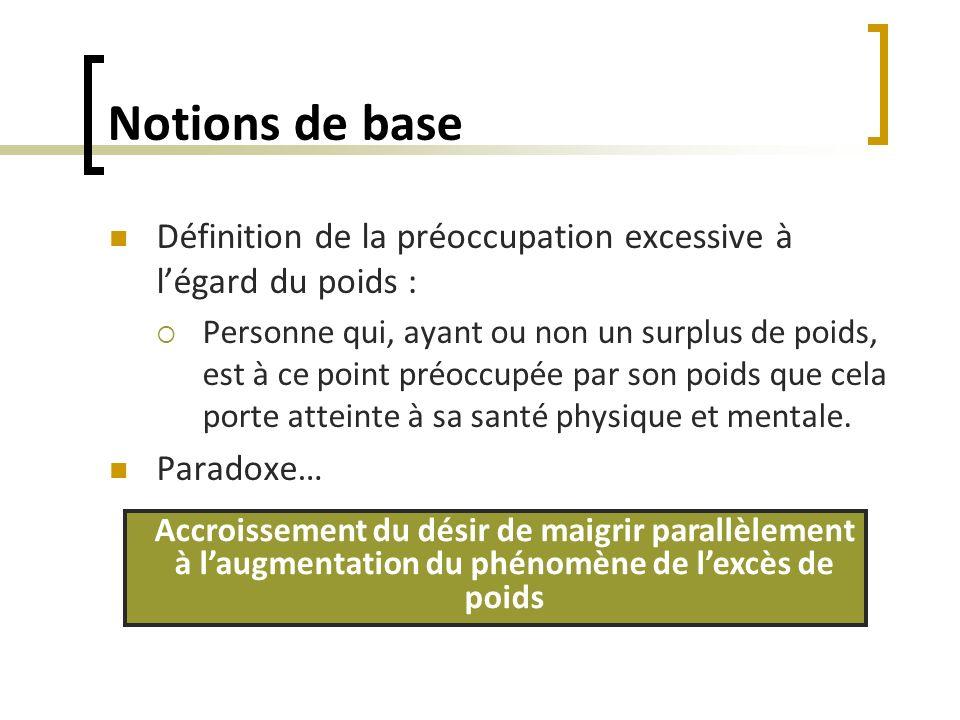Notions de base Définition de la préoccupation excessive à l'égard du poids :