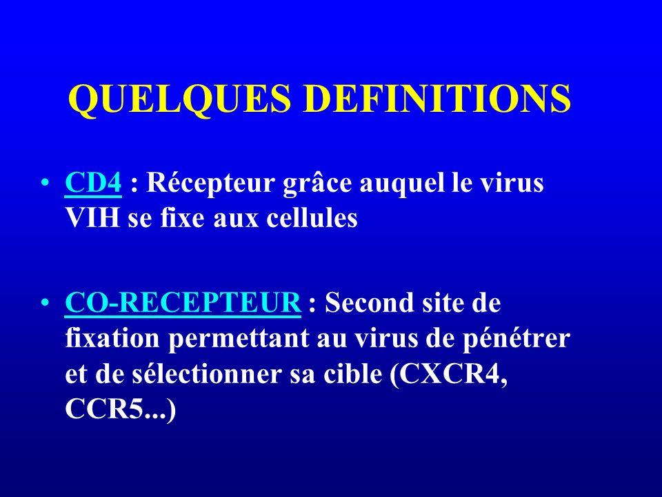 QUELQUES DEFINITIONS CD4 : Récepteur grâce auquel le virus VIH se fixe aux cellules.