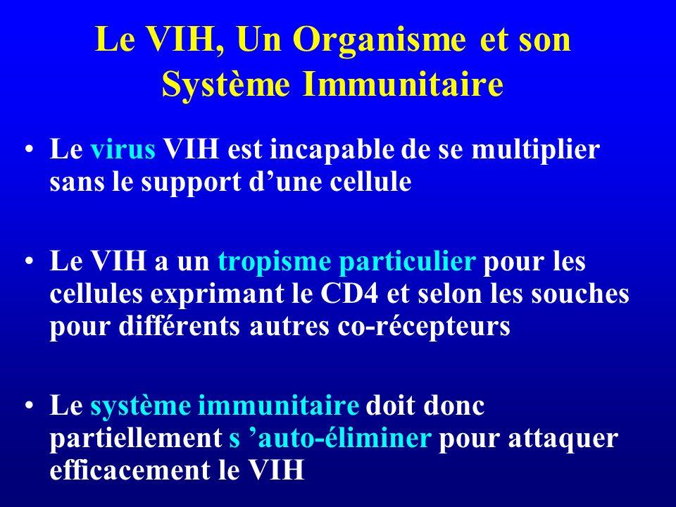 Le VIH, Un Organisme et son Système Immunitaire