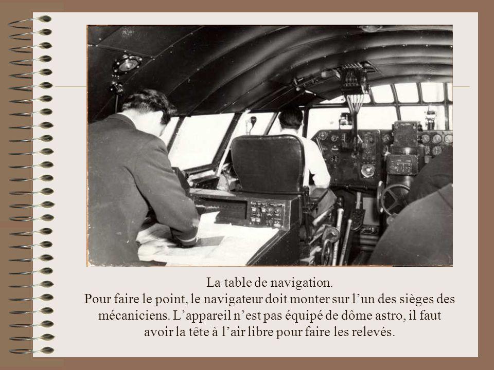 La table de navigation.