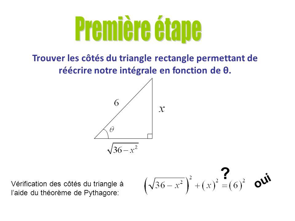 Première étape Trouver les côtés du triangle rectangle permettant de réécrire notre intégrale en fonction de θ.