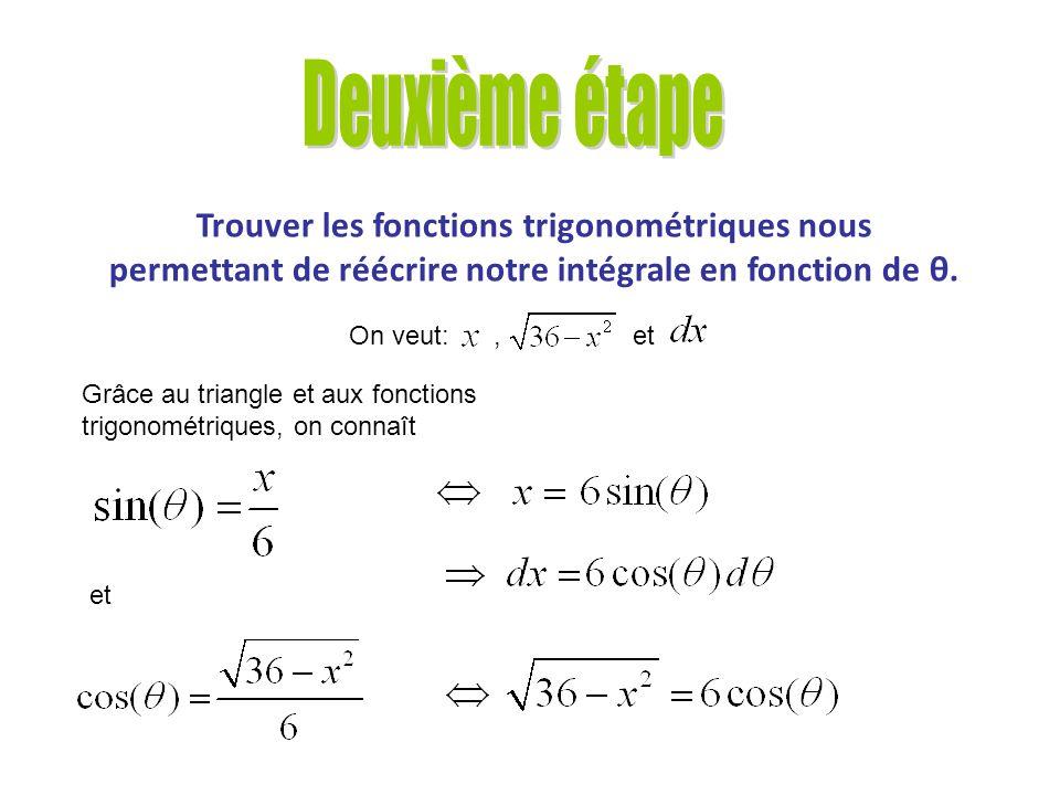 Deuxième étape Trouver les fonctions trigonométriques nous permettant de réécrire notre intégrale en fonction de θ.