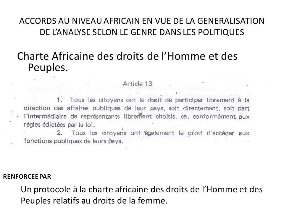 Charte Africaine des droits de l'Homme et des Peuples.