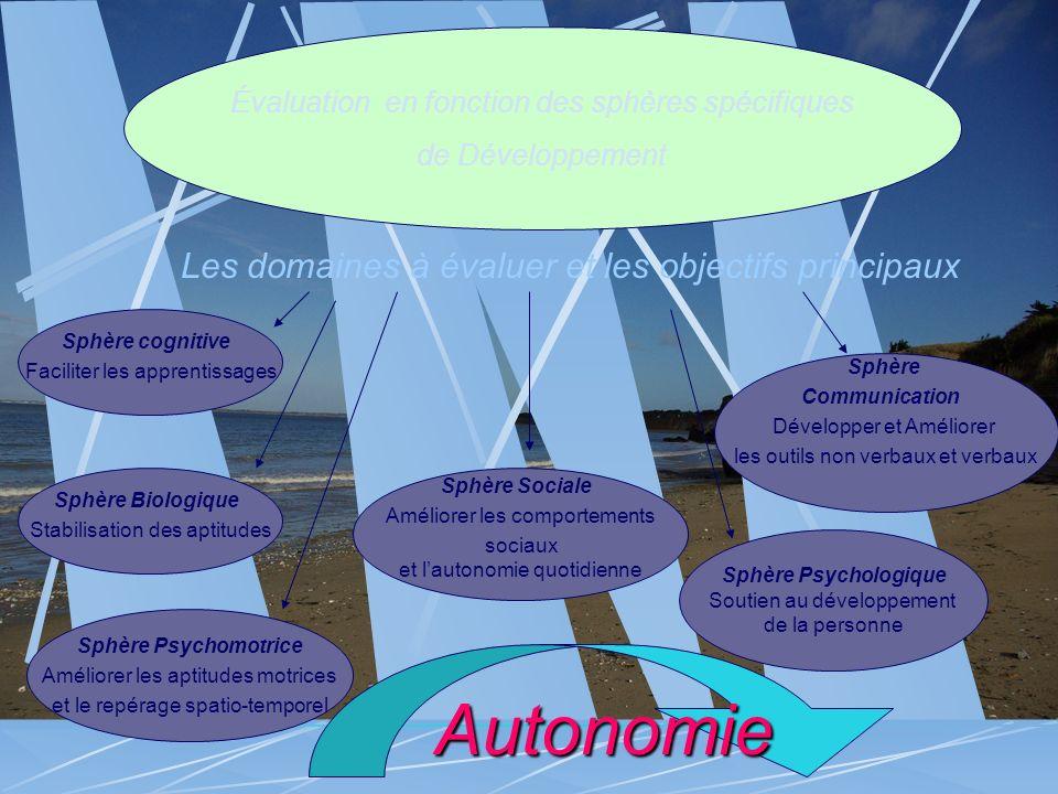 Autonomie Les domaines à évaluer et les objectifs principaux