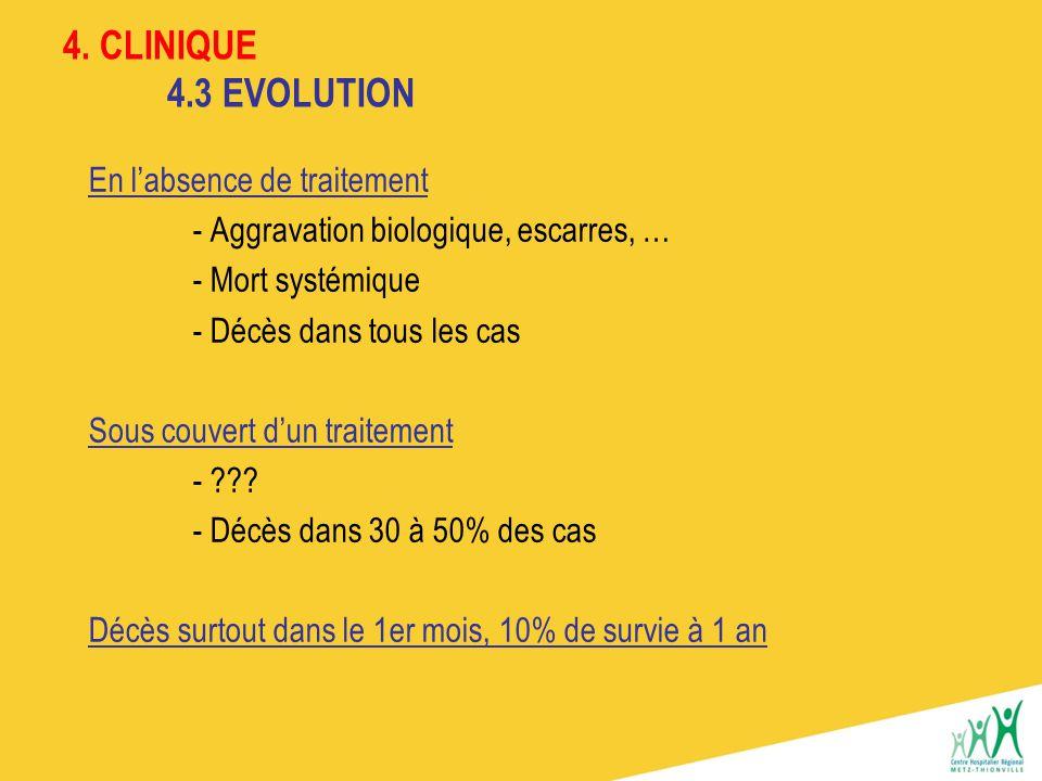4. CLINIQUE 4.3 EVOLUTION En l'absence de traitement