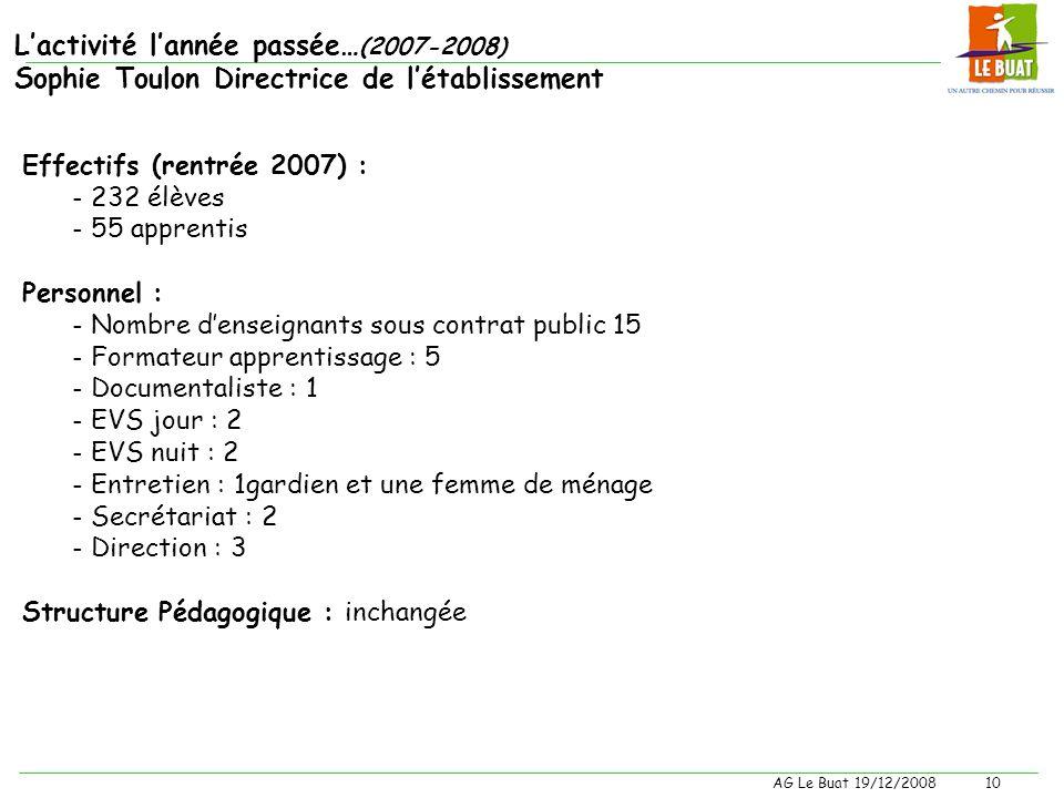 L'activité l'année passée…(2007-2008) Sophie Toulon Directrice de l'établissement