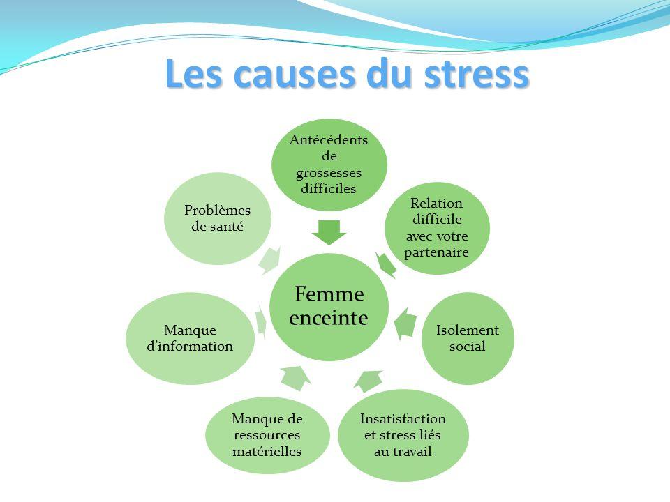 Les causes du stress Antécédents de grossesses difficiles
