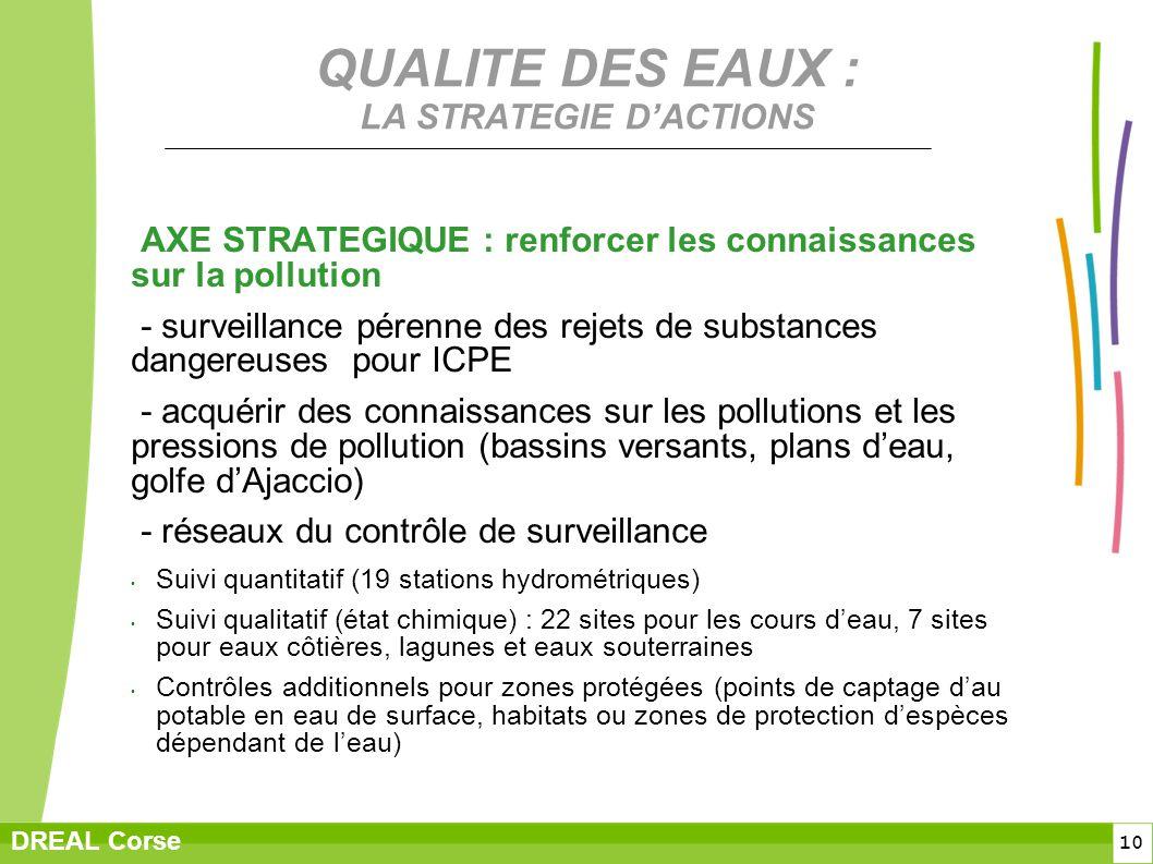 QUALITE DES EAUX : LA STRATEGIE D'ACTIONS