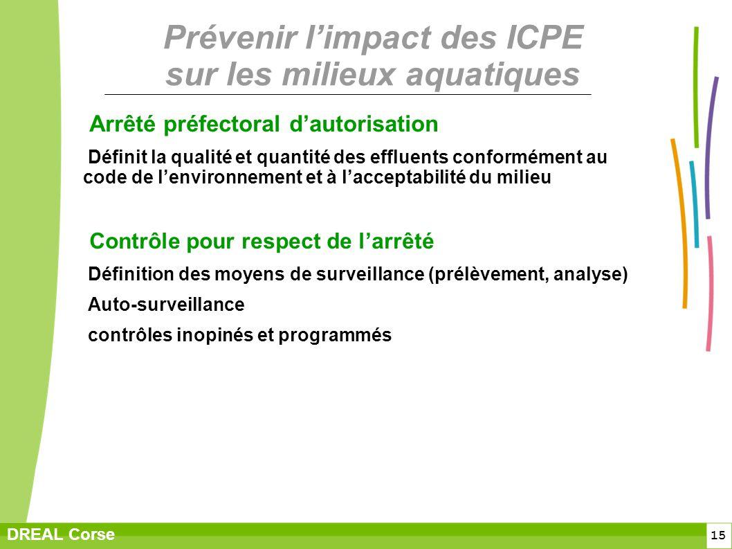 Prévenir l'impact des ICPE sur les milieux aquatiques