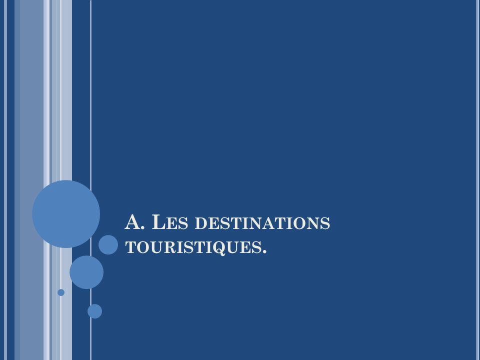 A. Les destinations touristiques.