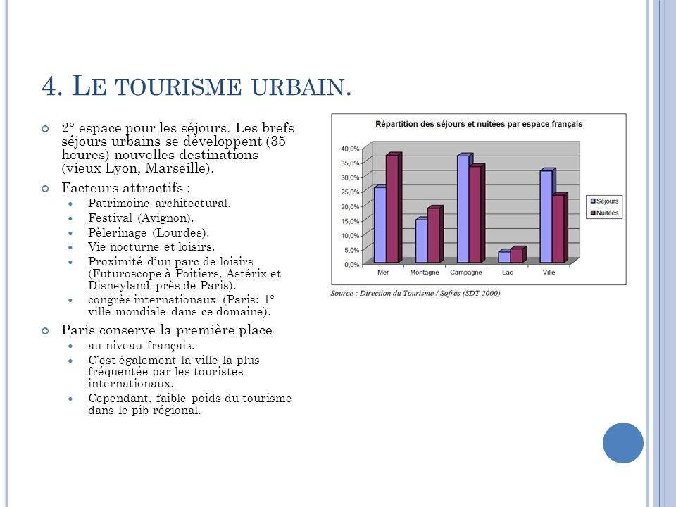 Le tourisme en france ppt video online t l charger - Office du tourisme et des congres de paris paris france ...