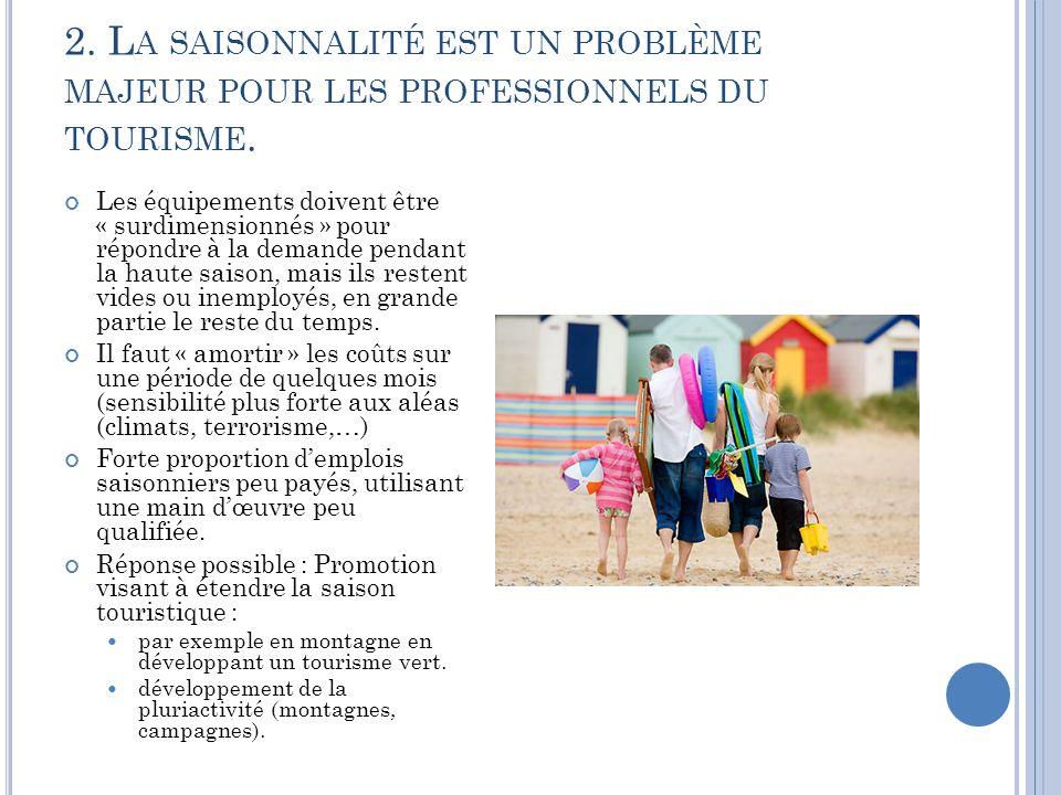2. La saisonnalité est un problème majeur pour les professionnels du tourisme.