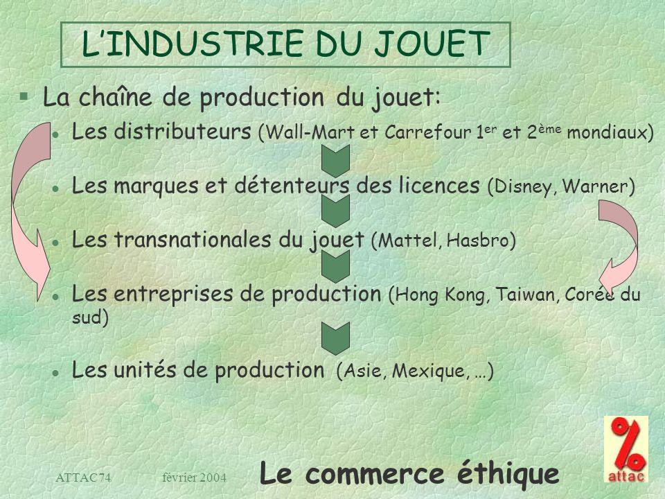L'INDUSTRIE DU JOUET La chaîne de production du jouet: